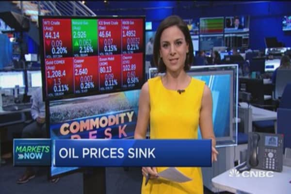 OIl prices sink as US drilling remains high