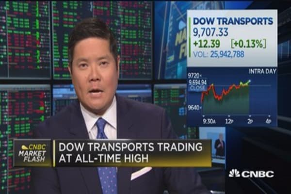 Dow Transports trading at all-time high