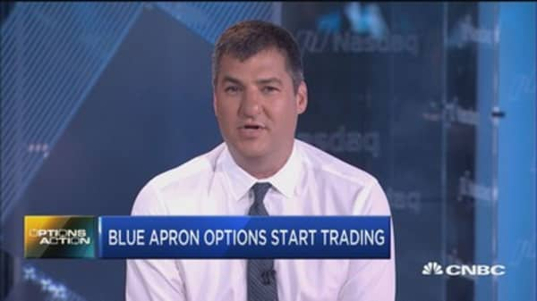 Blue Apron's official options market debut