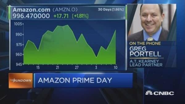 Amazon Prime Day sales could push billion dollar mark