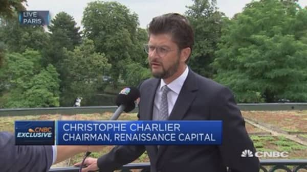 Investors looking for alternative sources: Renaissance Capital