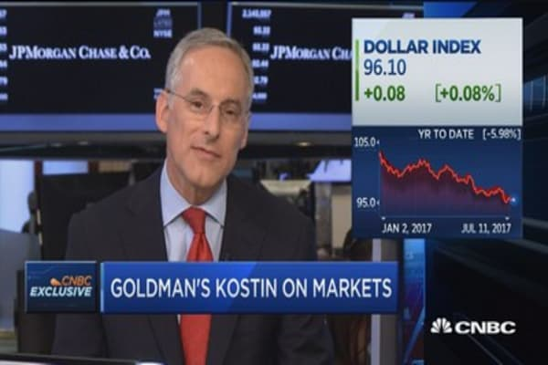 Goldman's David Kostin: Buy stocks in companies that pay high taxes
