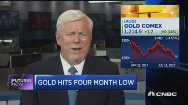 Why gold could see a rebound