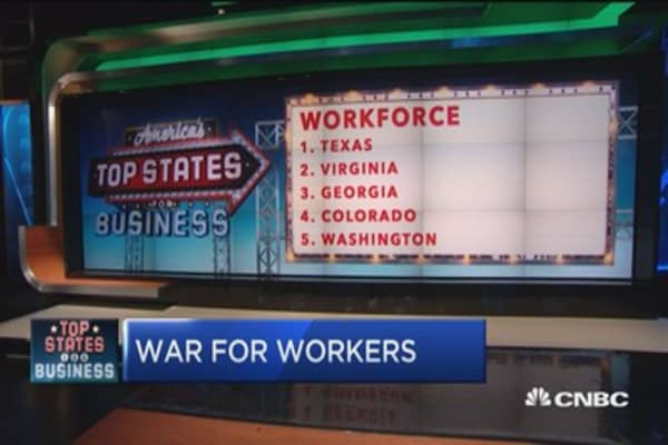Top States: The war for workers