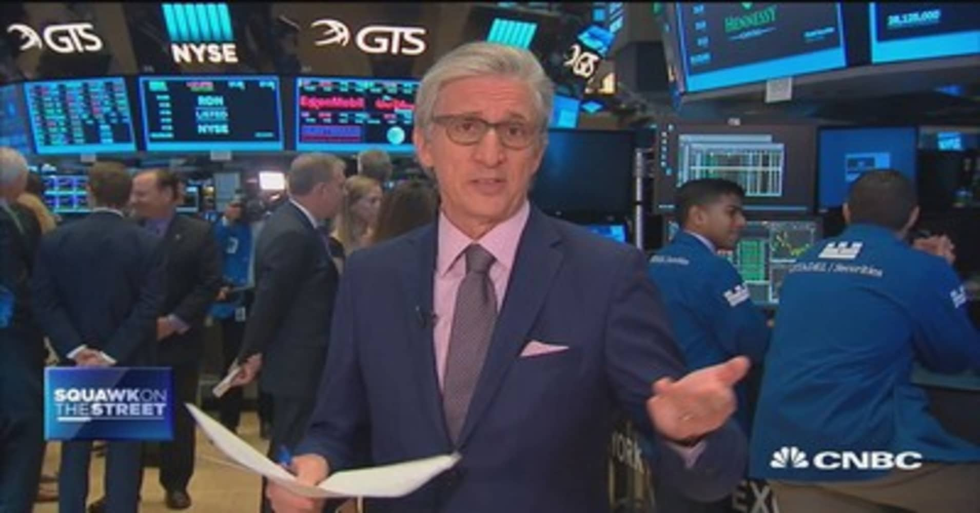 Markets open with modest gains lead by retail