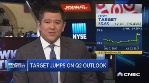 Cramer: Watch out for a retail short-squeeze
