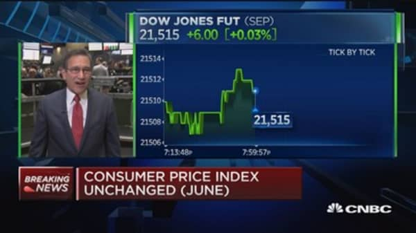 June retail sales down 0.2%,  CPI remains unchanged