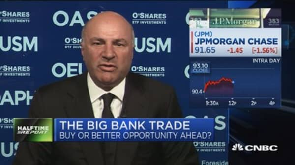 Kevin O'Leary: Financials will not lead the market