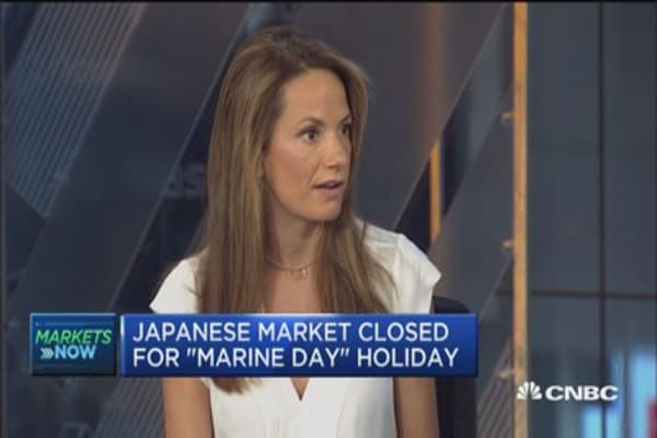 Technican remains bullish as markets post broad gains: BTIG's Katie Stockton