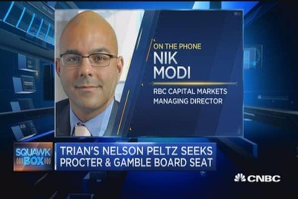 Rbc Capital Markets >> Trian's Nelson Peltz seeks Proctor & Gamble board seat
