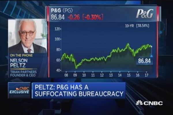Nelson Peltz: P&G losing market share every quarter