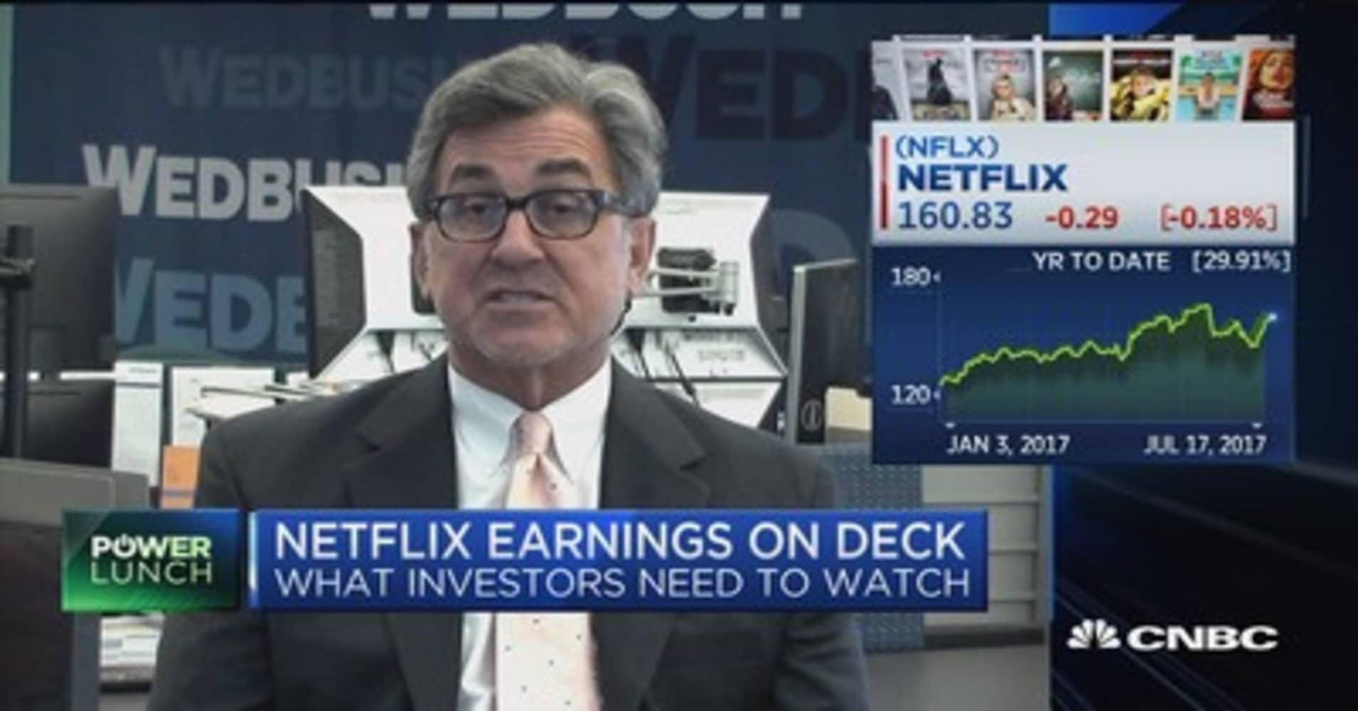 Wedbush Securities's Michael Pachter:flix Will Need Decades To Get  Content Spend Right