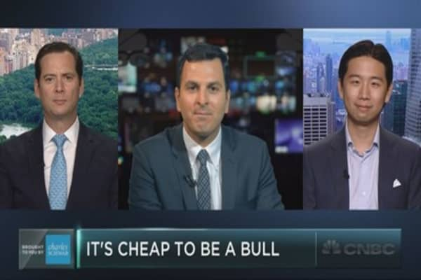 It's cheap to be a bull