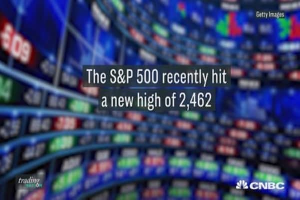 Here's why all-time high levels on the S&P 500 are signaling further gains ahead