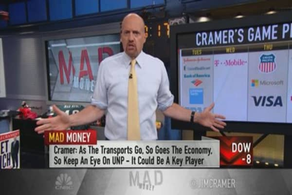 Cramer's game plan: A make-or-break week for every key sector