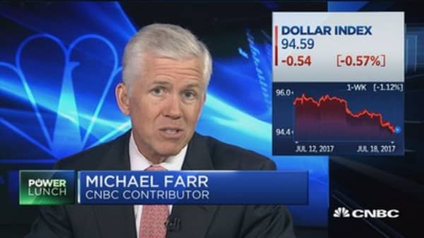 There's a win for politics and Wall St. on corporate and repatriation taxes: Michael Farr
