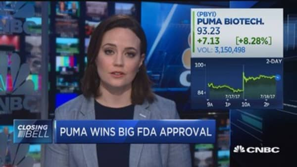 Projected cost for Puma breast cancer drug up to $10,000