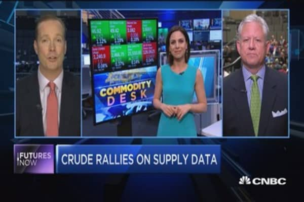 Crude rallies on supply data