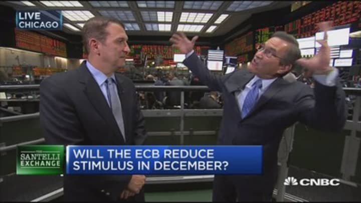 Santelli Exchange: Radical monetary policy