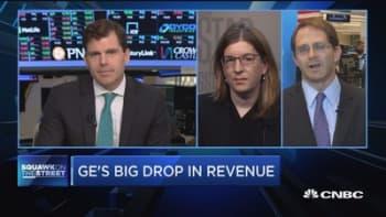 GE left investors in limbo: Citi's Andrew Kaplowitz,