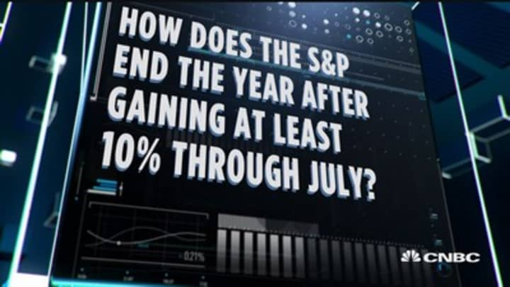 When this happens the S&P remains positive