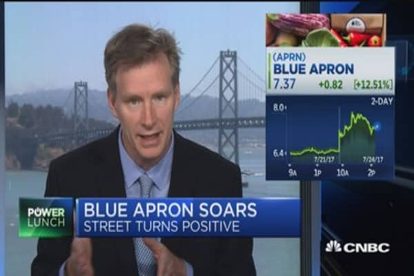 RBC Capital's Mark Mahaney: Risk-reward for Blue Apron is very intriguing