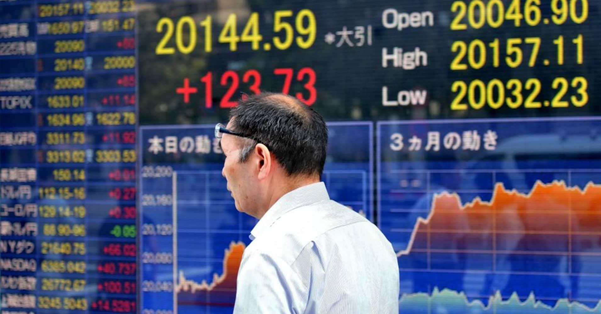 US dollar and FOMC meeting in focus