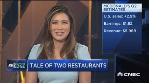 Tale of two restaurants: McDonald's vs. Chipolte