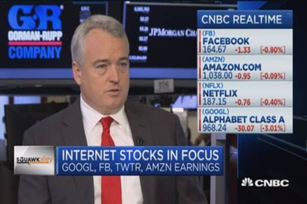 Opportunities in small cap tech: Goldman Sachs' Heath Terry