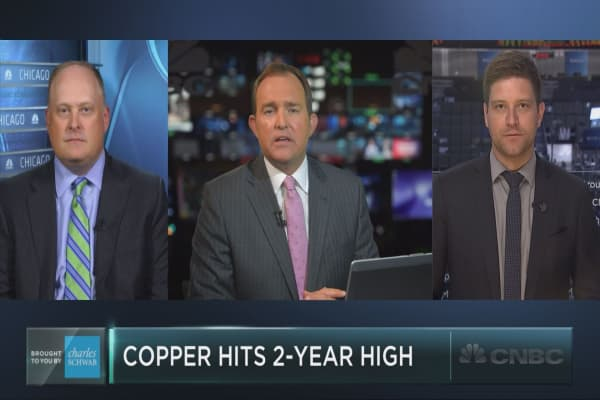 What message is copper sending?