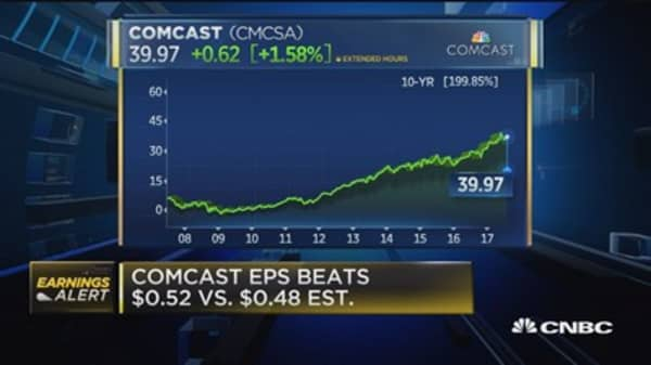 Comcast beats Street on top and bottom line