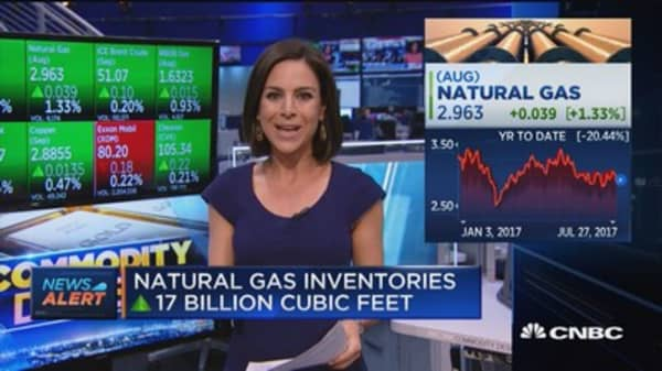 Natural gas inventories up 17 billion cubic feet
