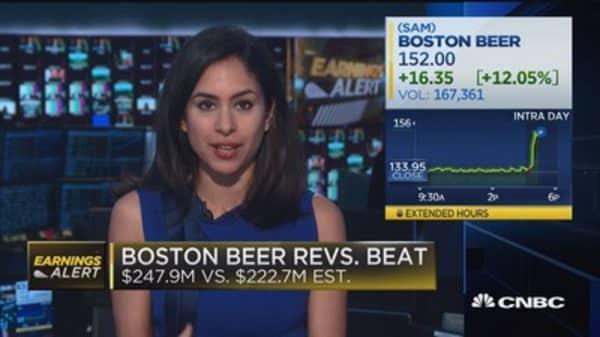 Boston Beer beats on top line