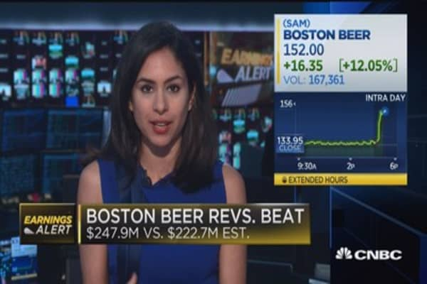Boston Beer beats on top line