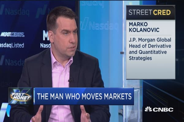 Tha man who moves markets strikes again, here's what he said that has traders so nervous