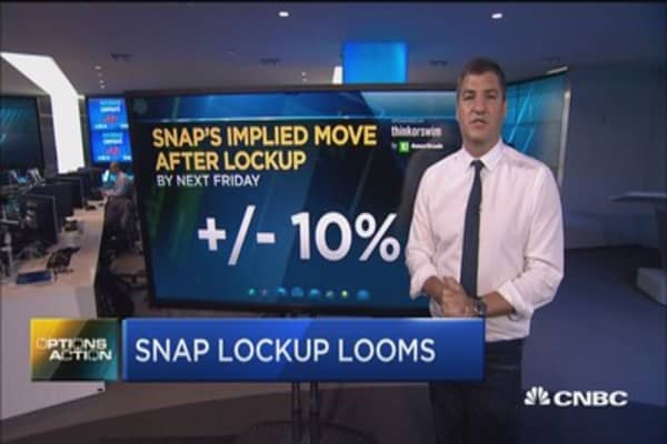 Here's what to expect when Snap's lock-up expires