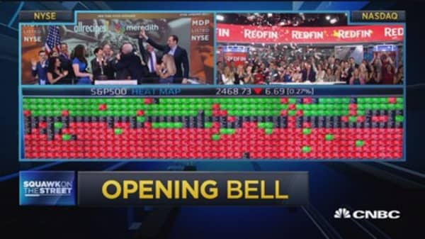 Opening Bell, July 28, 2017