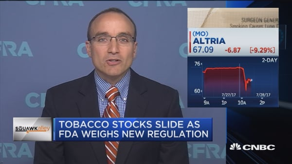 Tobacco stocks slide as FDA weighs new nicotine regulations