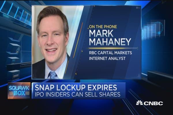 Snap lockup expires but keep an eye on earnings: RBC Capital Markets' Mark Mahaney
