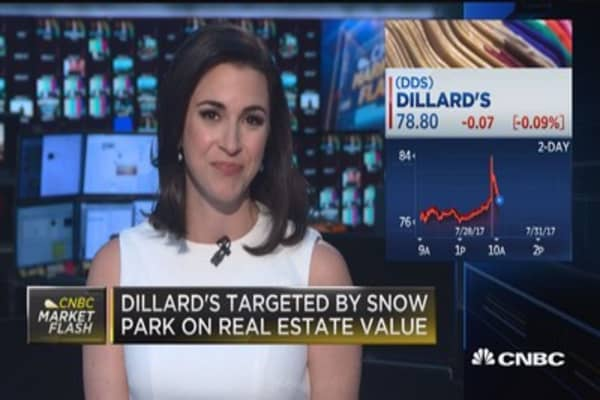 Dillard's targeted by Snow Park on real estate value