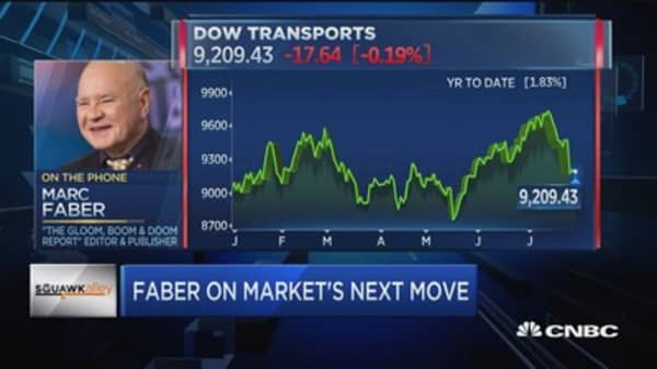 'Dr. Doom' Marc Faber: There's no all-clear signal in the markets
