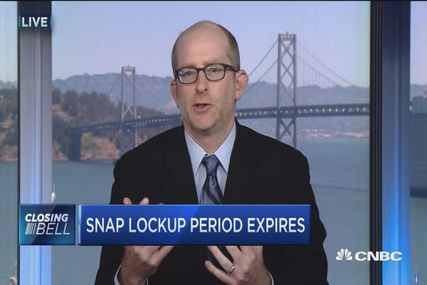 Is Snap's lockup expiration a buying opportunity?