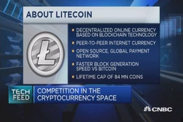LITECOIN up 1,400% This Year