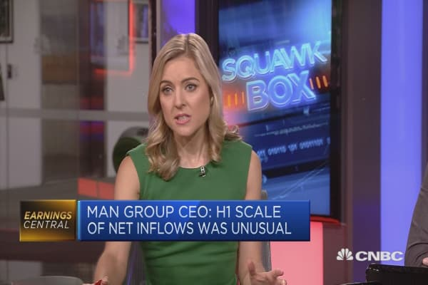Man Group moving from retail to institutional money