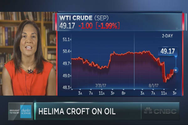 The full interview with Helima Croft of RBC Capital Markets