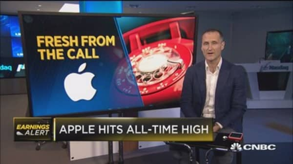 Here's why Apple investors could be in for a roller coaster ride