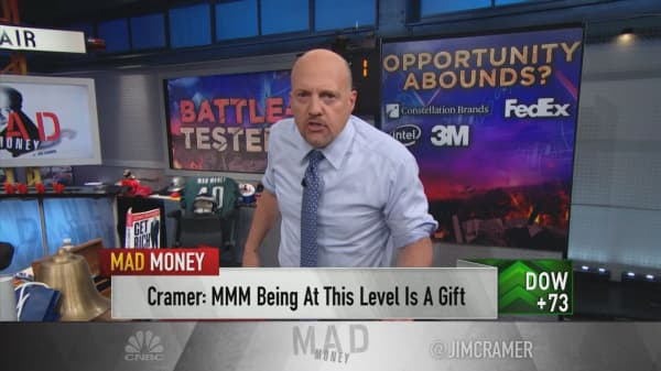 Cramer's advice for investors who weathered the stock market sell-off