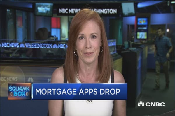 Total mortgage apps down 2.8% from last week