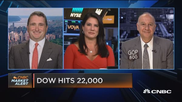 Closing Bell Exchange: Underlying feeling the market is getting top heavy