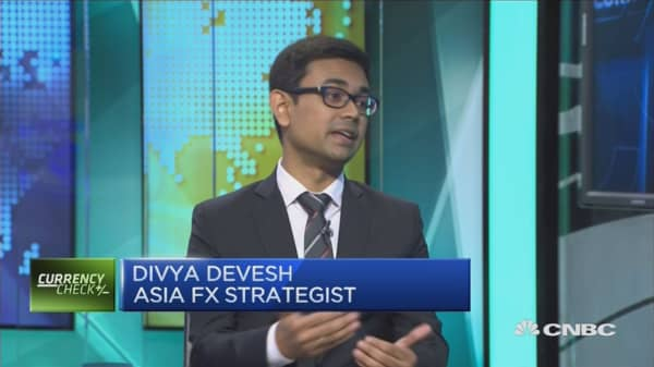 Neutral on INR in short term: Strategist